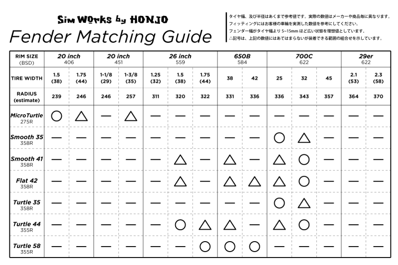 Fender-matching-guide-01